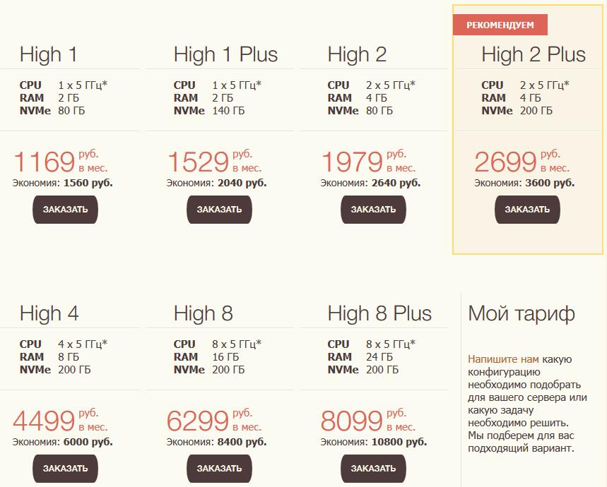 Тарифы мощных HighCPU VDS