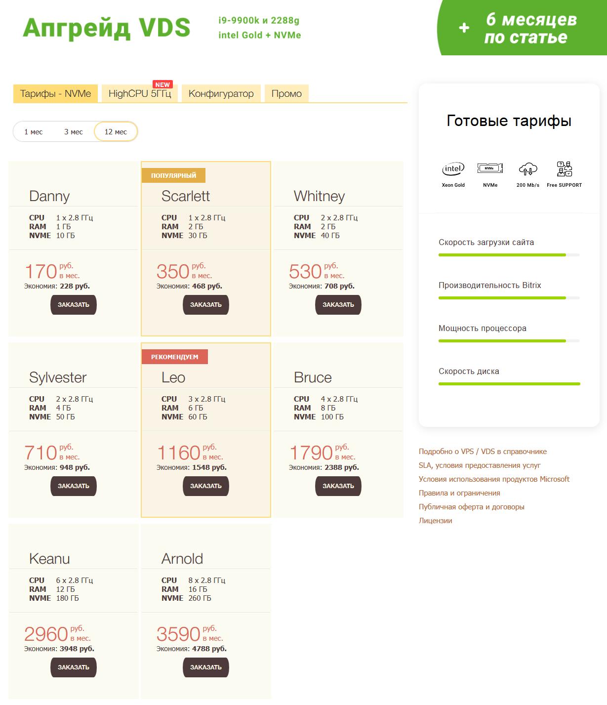 Новые тарифы на VPS-хостинг Timeweb